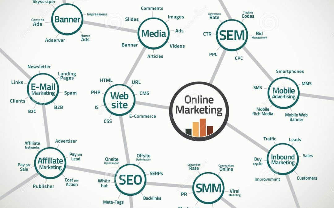 Online Marketing to China (A Step-by-Step Guide)